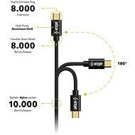 AlzaPower AluCore Micro USB 2m Black - Adatkábel