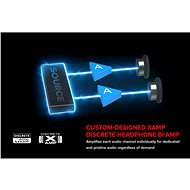 Creative Sound BlasterX AE-5 Plus - Hangkártya