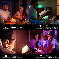 Philips Hue GO v2 - Asztali lámpa