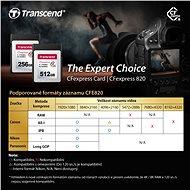 Transcend CFexpress 820 B típus, 256 GB-os PCIe Gen3 x2 - Memóriakártya