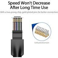 Vention Cat.6 UTP Patch Cable 3m Black - Hálózati kábel