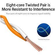 Vention Cat.6 UTP Patch Cable 20m Black - Hálózati kábel