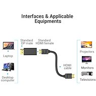 Vention DisplayPort (DP) to HDMI Adapter - Átalakító