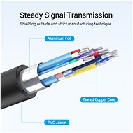 Vention Type-C (USB-C) To HDMI Cable with USB Power Supply 2 m Black Metal Type - Videokábel