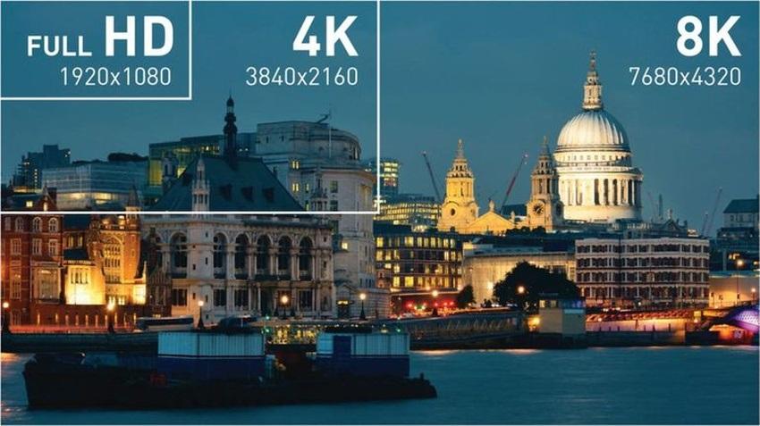 Full HD, 4K és 8K összehasonlítás