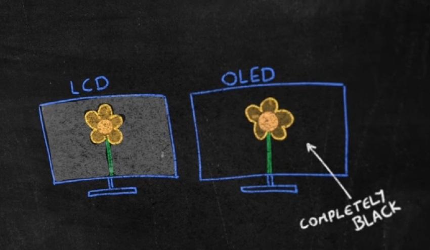 Fekete szín az LCD és az OLED számára