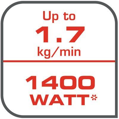 Maximální výkon 1400 W