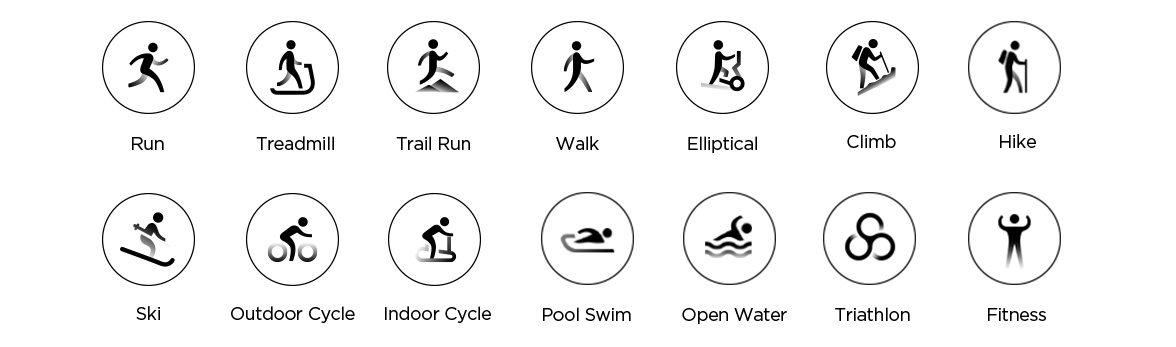 14 sportovních režimů
