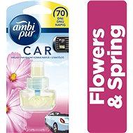 AMBI PUR Autóillatosító Utántöltő 7 ml - Autóillatosító