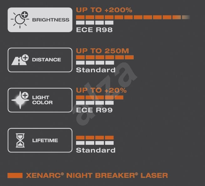 Osram Xenarc D4S Night Breaker Laser +200%  2 db - Xenon izzó