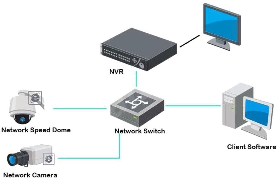 Hikvision DS-7616NI-I2 - Hálózati vevő.
