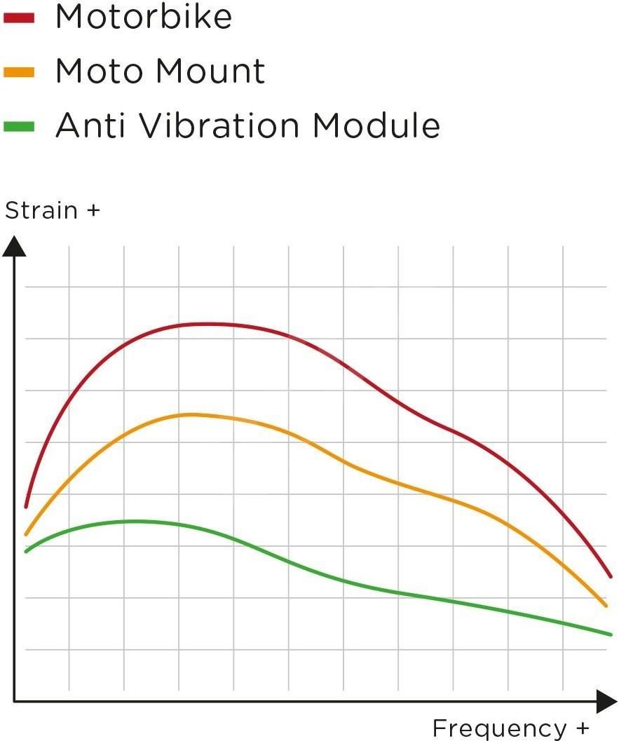 SP Csatlakoztassa rezgésgátló modult - Tartozék