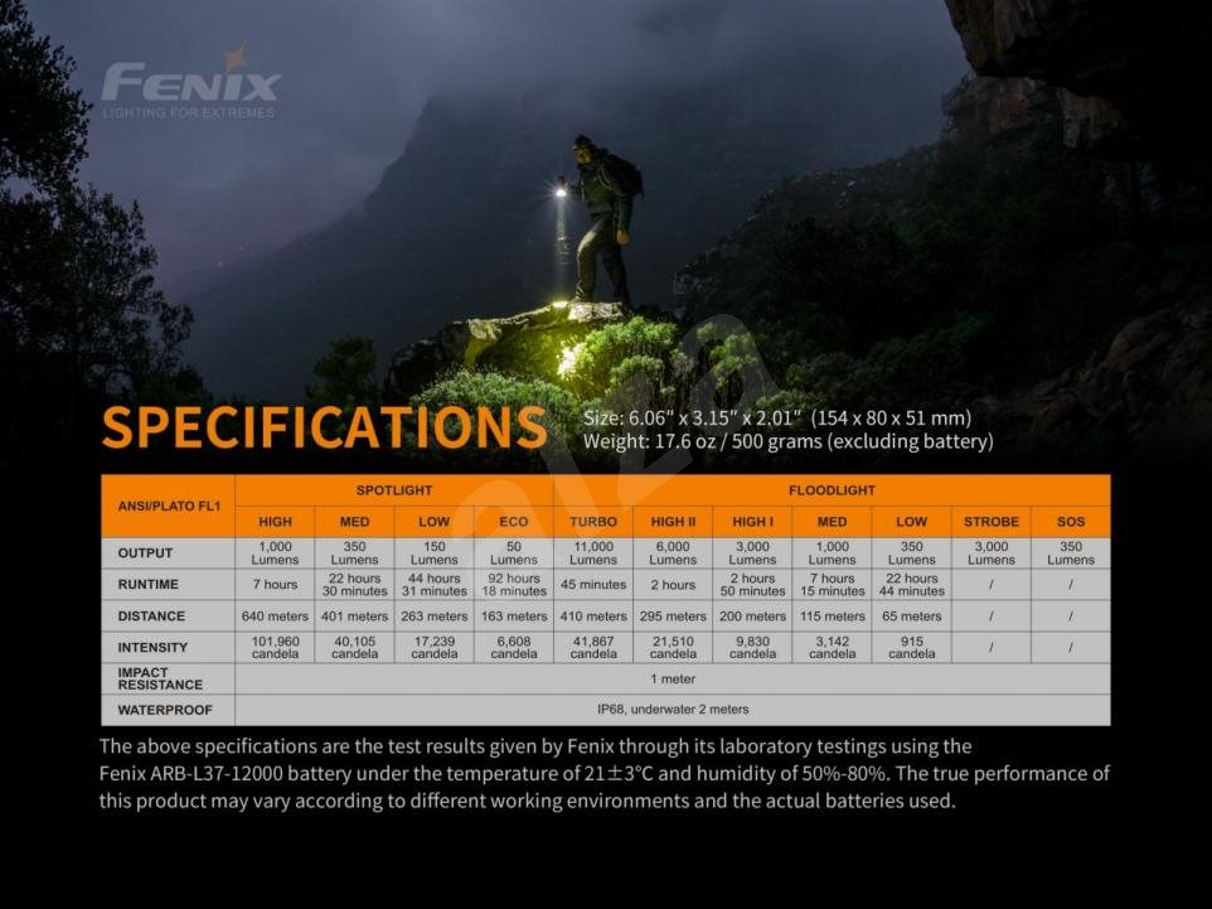Fenix LR40R - Elemlámpa